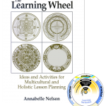 The Learning Wheel Book and Tool