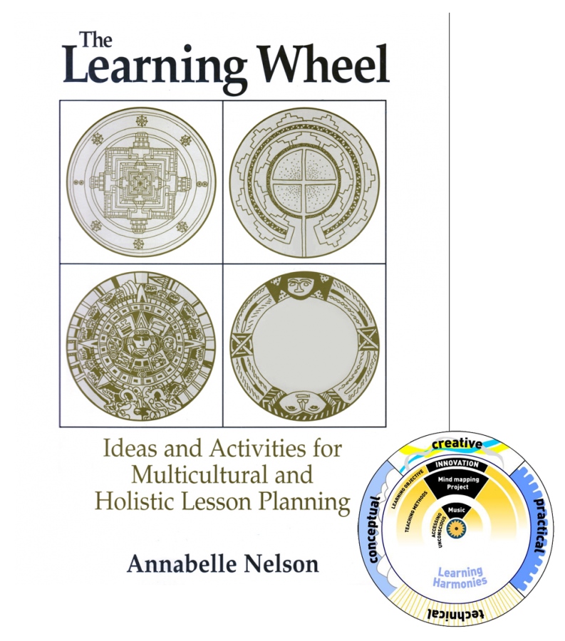 learning-wheel-book-and-tool
